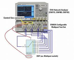 Is It Possible To Supply A Dc Control Voltage To A