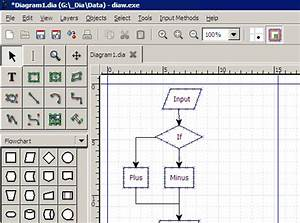 Dia  U2013 Portable And Easy To Use Diagram Software