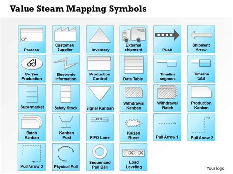 Value Mapping Template Powerpoint by 0414 Value Mapping Symbols Powerpoint Powerpoint
