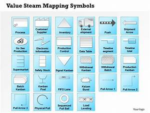 0414 value stream mapping symbols powerpoint powerpoint With value stream map template powerpoint