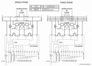 Automatic Transfer Switch Module Change