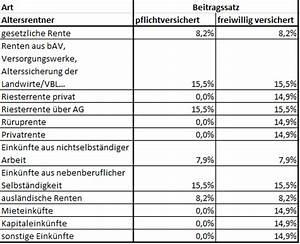 Steuer Auf Rente Berechnen : krankenversicherung der rentner ~ Themetempest.com Abrechnung