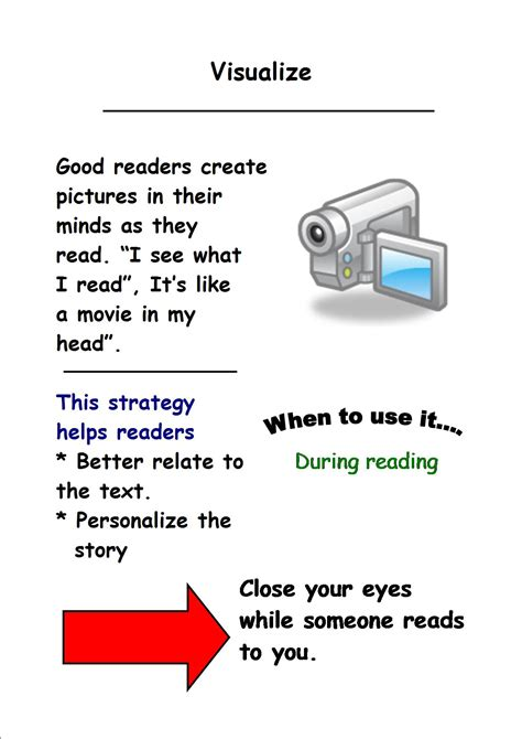 reading strategies hosts