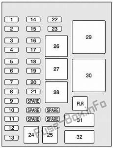 Fuse Box Diagram  U0026gt  Pontiac Montana Sv6  2005