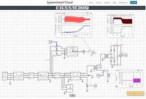 Powersim Pcb Schematic Design Software For Electronic