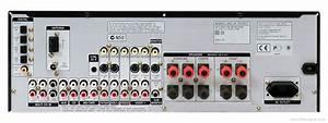 Sony Str-de675 - Manual - Digital Av Control Center