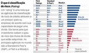 Moody's e S&P rebaixam nota de crédito do Banco Espírito ...