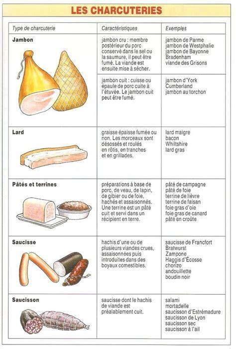 vocabulaire cuisine 37 best images about fle nourriture viandes et poissons