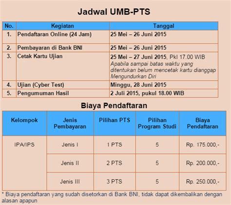 Ban Pt Minta Dimana by Pendaftaran Spmb 2016 Trends