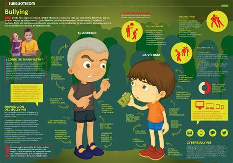 Bullying En La Escuela 191 Qu 233 Es El Bullying Escolar 187 Respuestas Tips