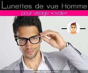 12fe9c973806f Forme De Visage Homme. coiffure visage ovale homme. quelle coupe de ...