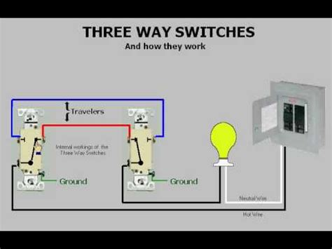 a 3 way switch controls three way switches how they work youtube