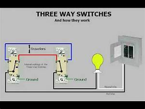 Three-way Switches  U0026 How They Work