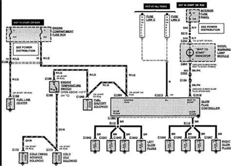 Glow Plug Relay Wiring Diagram For Diesel Fixya