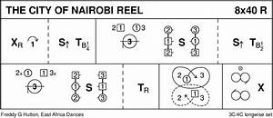 City Of Nairobi Reel  Scottish Country Dance Instructions
