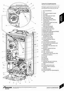 Layout  U0026 Components