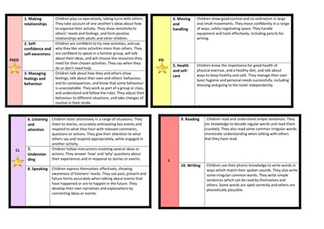 Individual Pupil Assessment Tracker  New Eyfs By Ktrose2805  Uk Teaching Resources Tes