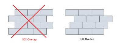 Installing 12x12 Vinyl Floor Tile by H Winter Showroom Blog New Guidelines For Tile Installation