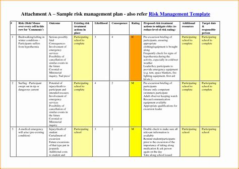 Simple Business Continuity Plan Template Best Of Simple