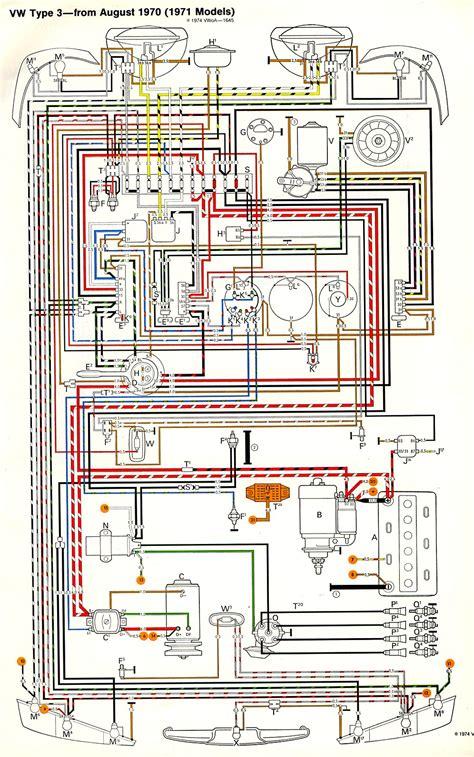 Wiring Diagram by Thesamba Type 3 Wiring Diagrams