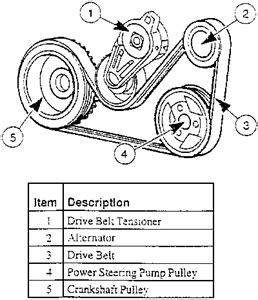 Solved Need Know The Size Diagram Drive Belt