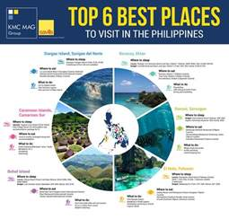 top 6 best places to visit in the philippines visual ly