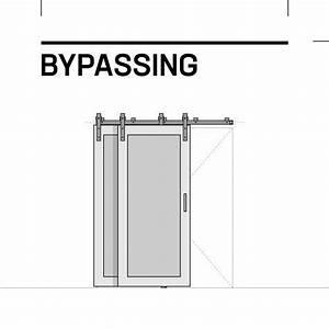 best 25 bypass barn door hardware ideas on pinterest With barn door hardware weight limit