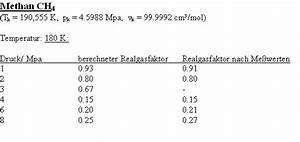 Enthalpie Berechnen : dichte von fl ssigkeiten und gasen dr f tampe ~ Themetempest.com Abrechnung