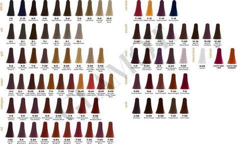 Colour Schwarzkopf Igora Royal