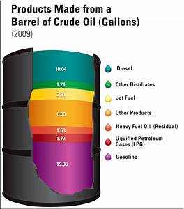 oil well components diagram - Google Search | FYI ...