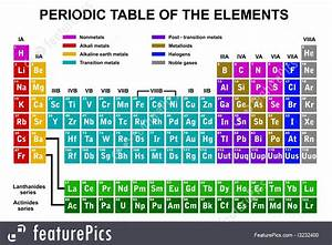 Periodic Table Of The Elements Illustration