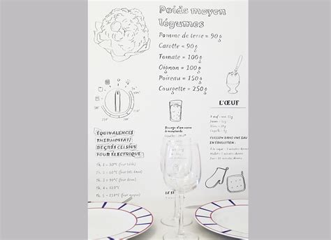 papier peint de cuisine l unique de papier peint design panel d as cr