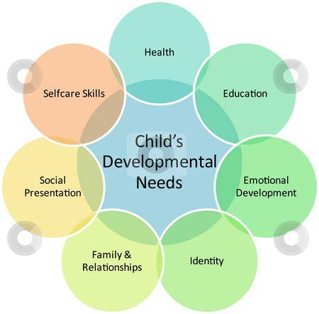 child development business diagram stock photo