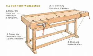 Wood Work Bench : Planning Woodworking Projects The