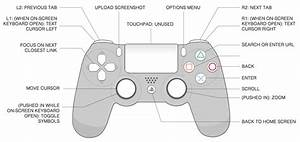 Diagram Of The Ps4 Controller