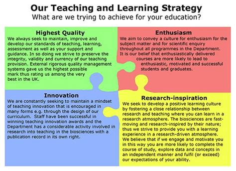 Teaching And Learning Strategy Chart  Teaching And Learning  Pinterest  Ideas, Teaching And