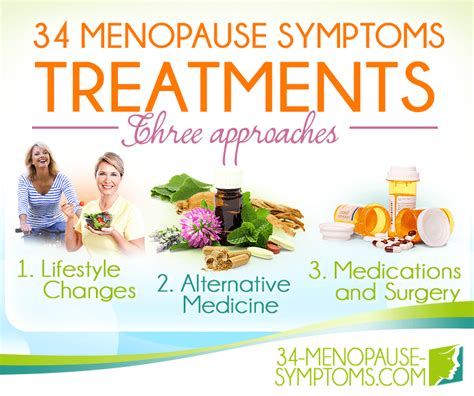 Menopause Symptoms Treatments | Menopause Now