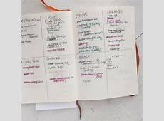 A Lively Hope Super Simple Bullet Journal Ideas for Busy Moms