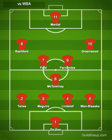 Predicted Man Utd XI vs West Brom (Premier League home ...