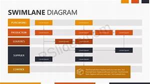 Swimlane Diagram For Powerpoint