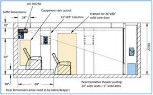 Photo Of Home Theater Floor Plan Ideas by Hta 10 Stages Of My Home Theatre S Construction Thasmai