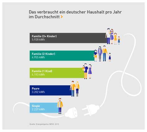 Nebenkosten 2 Personen 60 Qm by Km Pro Jahr Berechnen Arbeitstage Bis Zur Rente Berechnen