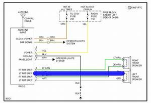 92 S10 Radio Wiring Diagram
