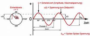 Amplitude Berechnen : leistung bei wechselstrom phasenverschiebung scheinleistung blindleistung wirkleistung ~ Themetempest.com Abrechnung