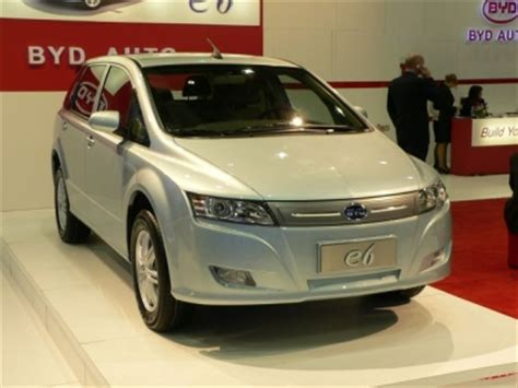 Electric Car Manufacturers by Top Ten Electric Car Companies In China