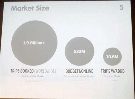 kawasaki pitch deck investor pitch deck series 1 the market slide rockies