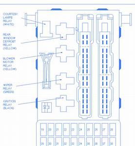 Mercury Mystique 1996 Inside Car Fuse Box  Block Circuit