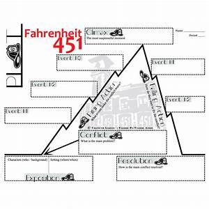 Fahrenheit 451 Quotes And Explanations  Quotesgram
