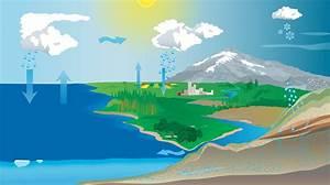 Nasa Estimates  U0026 39 Liquid Assets U0026 39  Of World U0026 39 S Water Budget