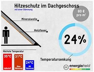 Kosten Außenputz Ohne Dämmung : hitzeschutz im dachgeschoss d mmungen und fenster helfen energieheld blog ~ Frokenaadalensverden.com Haus und Dekorationen
